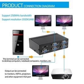 FJ-2504A 4 Poort VGA Video Splitter met hoge resolutie van 1920 x 1440, ondersteunt 250MHz Video Bandbreedte