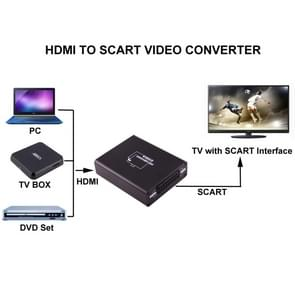 NEWKENG C8 HDMI to SCART Video Converter