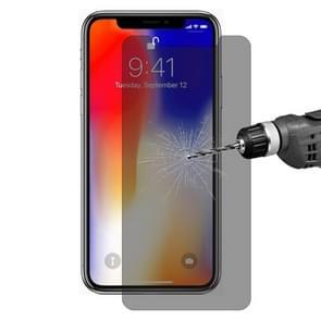 ENKAY Hat-Prins 0 26 mm 9H 2.5D Privacy Anti-Glare getemperd glas Film voor iPhone XR