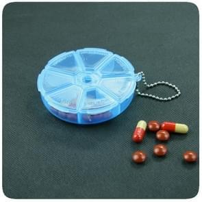 Rotating Circular Openings Kit (Colour: Blue)