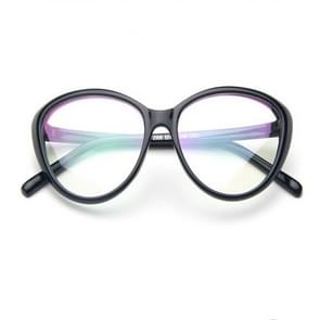 Repair Face Coated Glasses