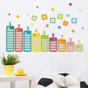 Kindergarten Environment Layout Nine Nine Multiplication Table Math Toy Wall Stickers