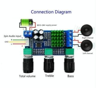 XH-M577 80W + 80W Dual Channel Digital Audio TPA3116D2 Treble Bass Regulating Preset Amplifier Board, DC 12V-24V