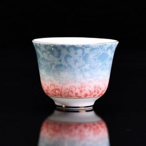 80ml Gradient Color Dragon Clouds Ceramic Enamel Handmade White Porcelain KungFu Tea Thin Body Single Cup(Baby Blue 02)